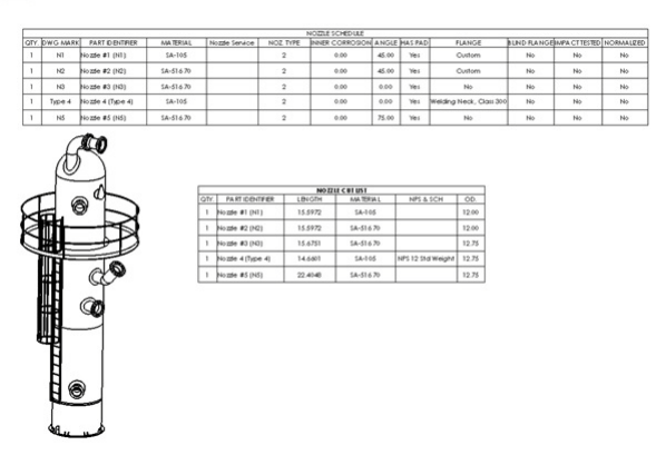 Solid Model Properties