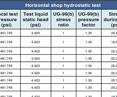 Hydrostatic Test Stress Calculations