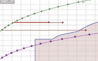Minimum Safe Operating Temperature (MSOT) curve in INSPECT