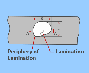 API 579-1 Part 13 Lamination Diagram