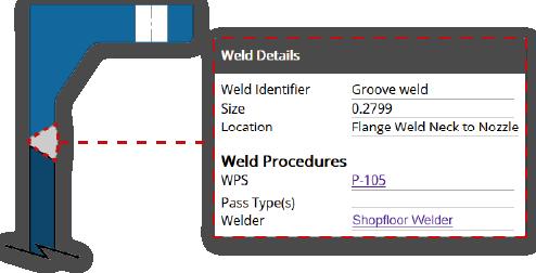 Shopfloor Interactive Graphics