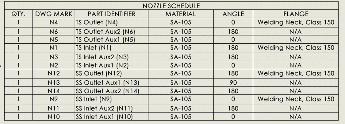 Nozzle Schedule in SOLIDWORKS created by the Codeware Interface