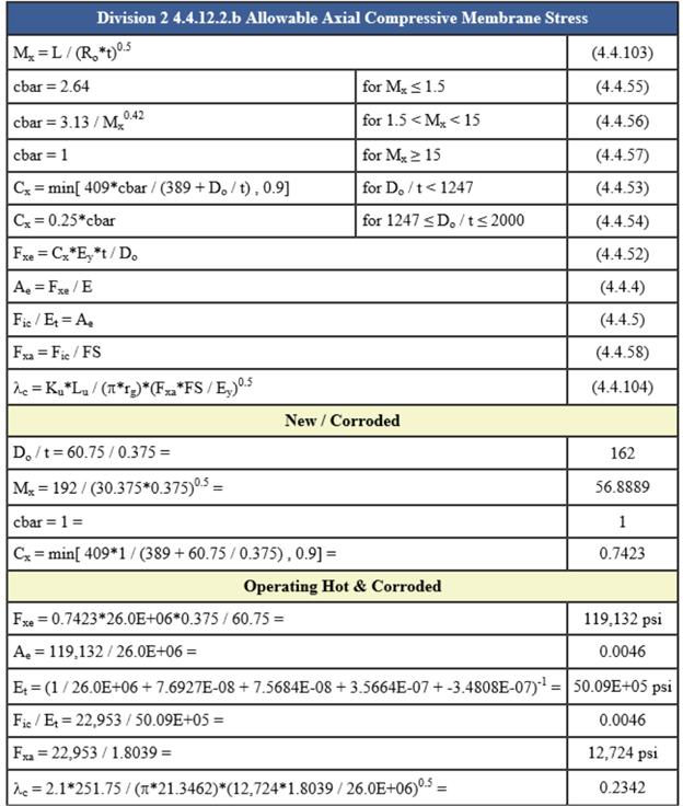 COMPRESS can analyze external pressure + external loads using Appendix 46 (Division 2)